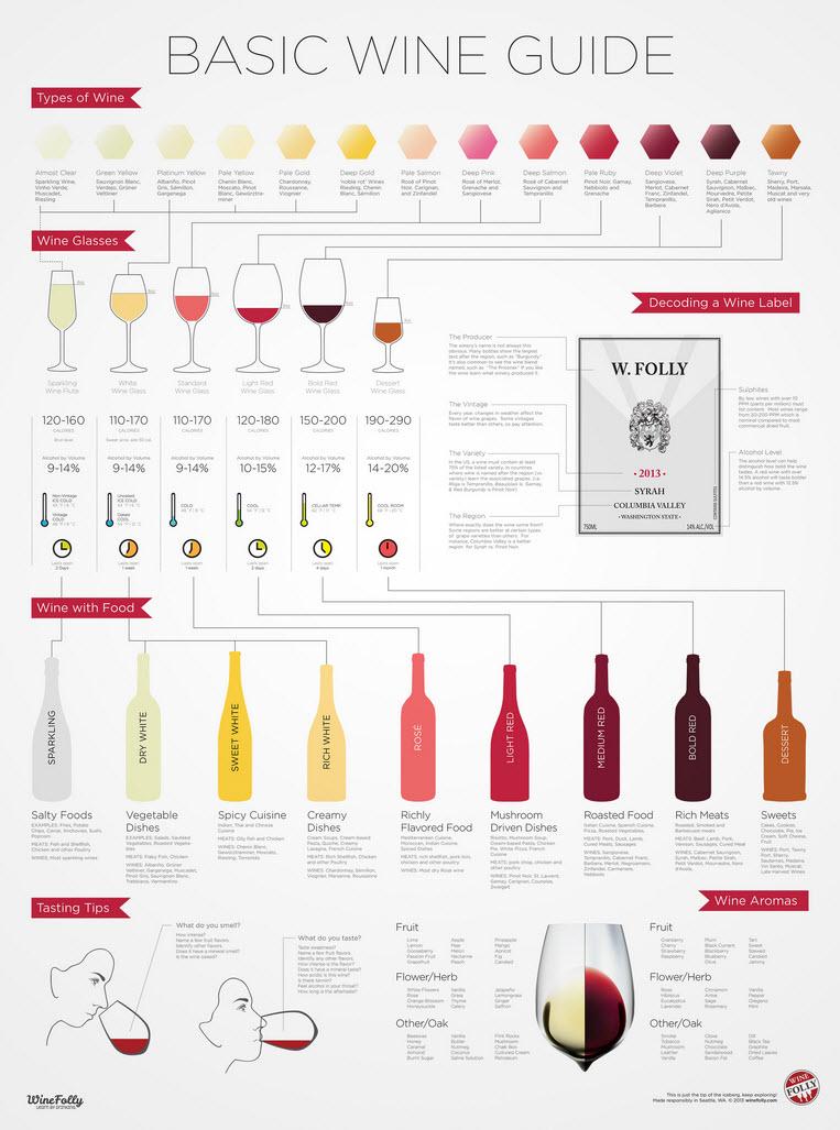 wine infographic2