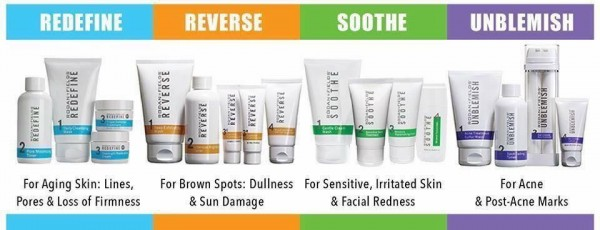 Rodan + Fields Regimens